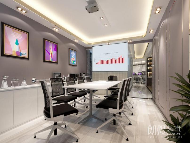 小型现代风格办公室装修效果图